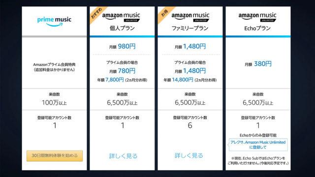 Amazon Musicのコース別料金表