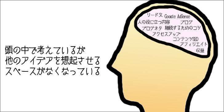 普段の頭の中のイメージ画像
