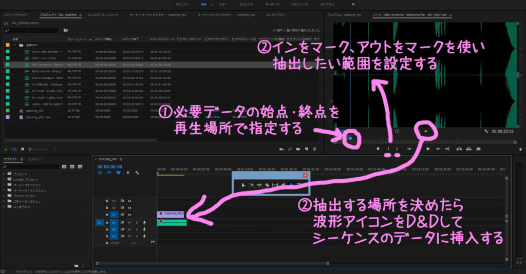 ソース画面内で必要箇所をカットし、シーケンス画面に挿入する方法