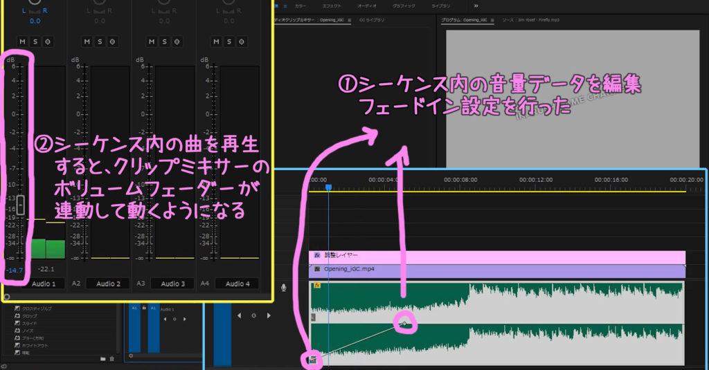 音楽データのフェードイン・フェードアウトを調整する方法